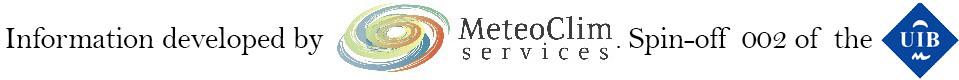 MeteoClim Services